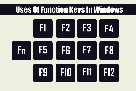 Do not use function keys.