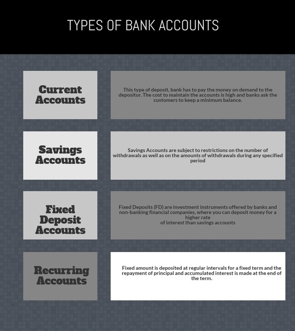 4.Type of account  arenteiro