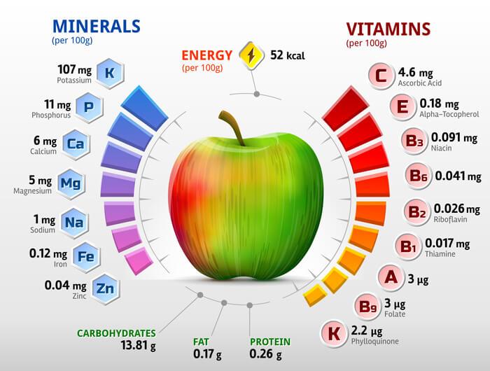 but all vitamins arenteiro