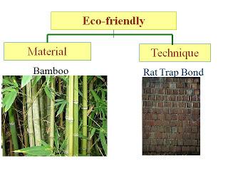 eco friendly building material...arenteiro