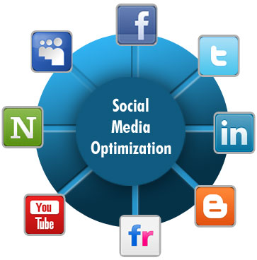 Social Media Optimization