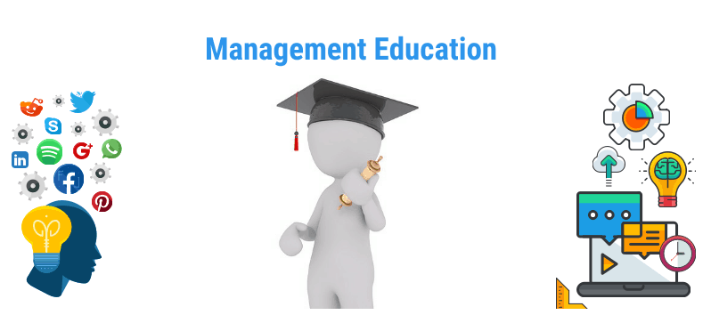 Management Studies India